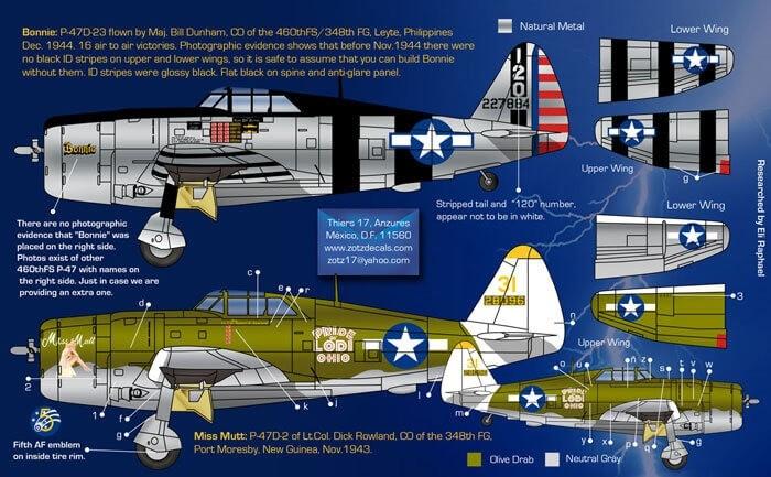 Zotz 1:32 P47 Razorback Thunderbolts Decals